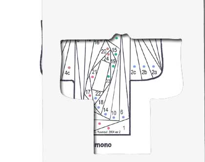Patterns to Make a Japanese Kimono | eHow